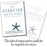 Starfish: A Decentralized Approach to Running a Business